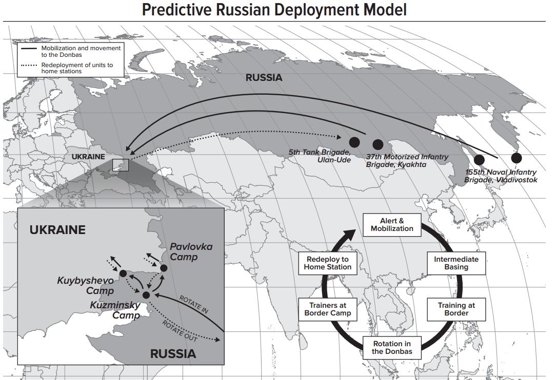 Modelo de rotación de brigadas rusas en Ucrania